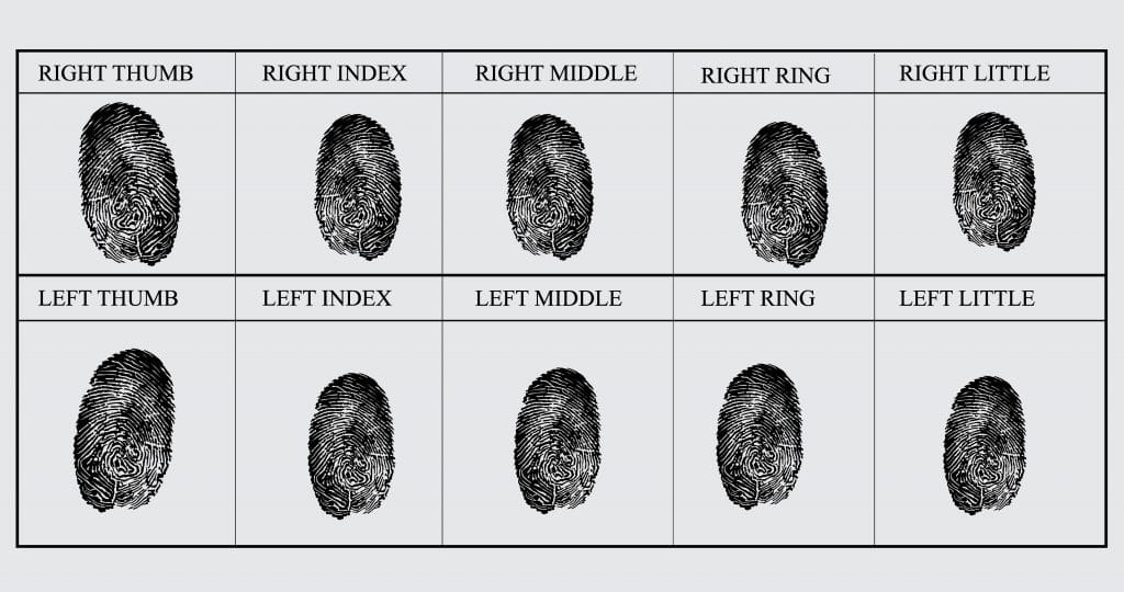 fingerprinting for locksmith license